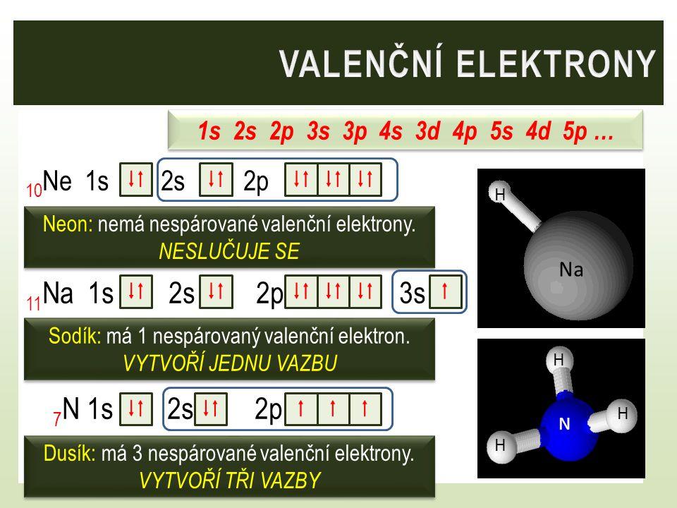 Valenční elektrony 11Na 1s 2s 2p 3s 7N 1s 2s 2p 10Ne 1s 2s 2p