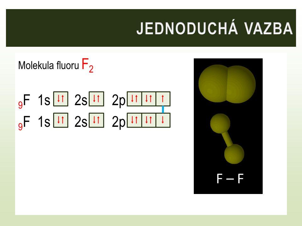 F – F Jednoduchá vazba 9F 1s 2s 2p F – F F Molekula fluoru F2   