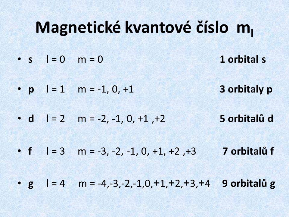 Magnetické kvantové číslo ml
