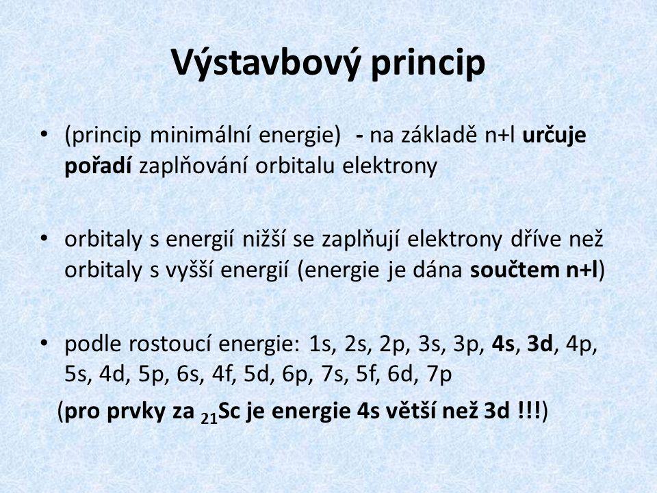 Výstavbový princip (princip minimální energie) - na základě n+l určuje pořadí zaplňování orbitalu elektrony.