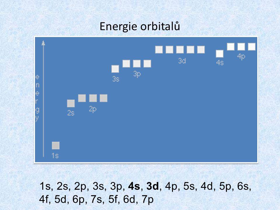 Energie orbitalů 1s, 2s, 2p, 3s, 3p, 4s, 3d, 4p, 5s, 4d, 5p, 6s, 4f, 5d, 6p, 7s, 5f, 6d, 7p