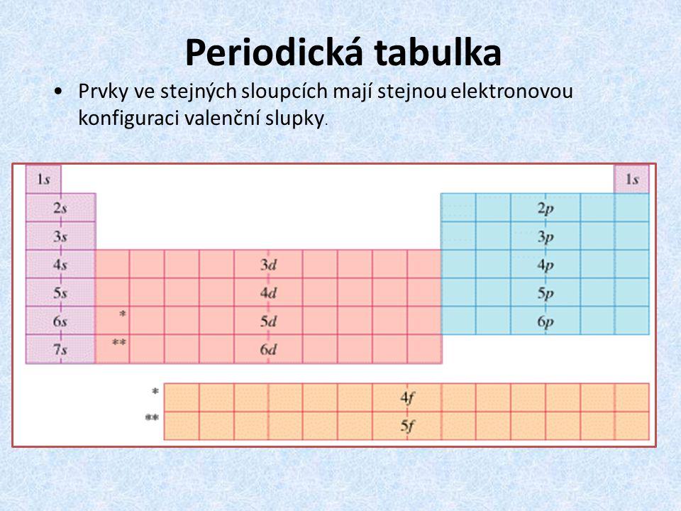 Periodická tabulka Prvky ve stejných sloupcích mají stejnou elektronovou konfiguraci valenční slupky.