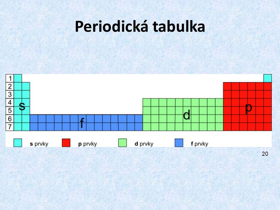 Periodická tabulka 20