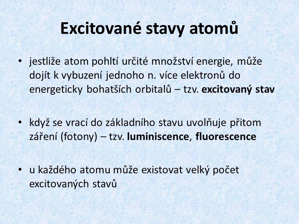 Excitované stavy atomů