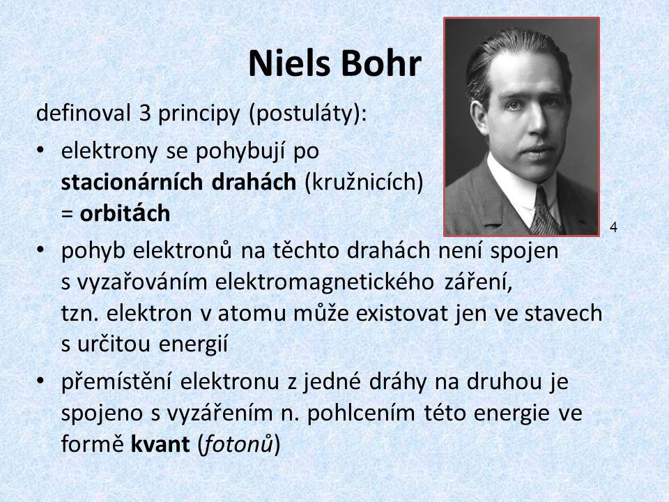 Niels Bohr definoval 3 principy (postuláty):