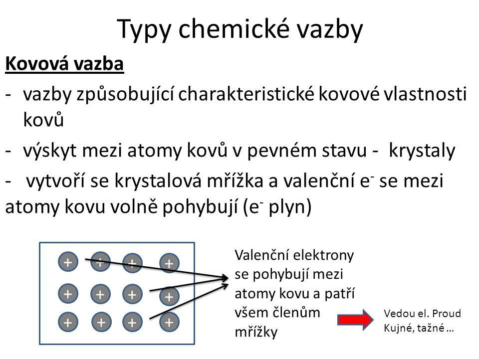 Typy chemické vazby Kovová vazba
