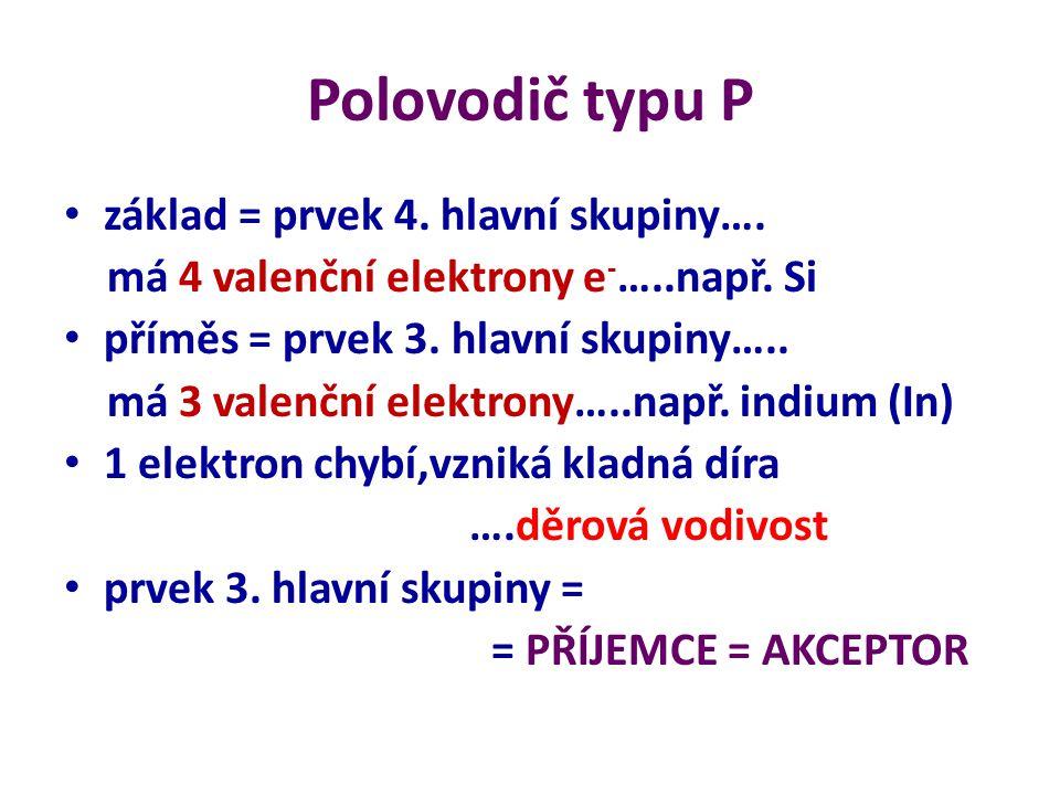 Polovodič typu P základ = prvek 4. hlavní skupiny….