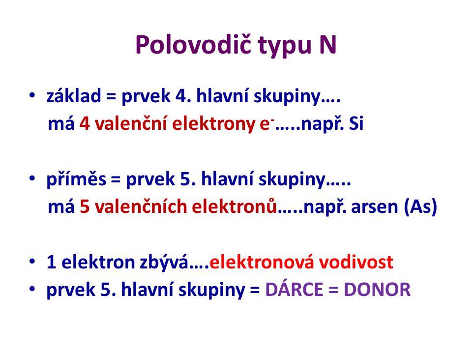 Polovodič typu N základ = prvek 4. hlavní skupiny….
