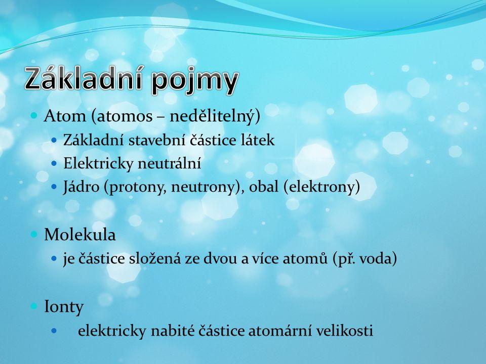 Základní pojmy Atom (atomos – nedělitelný) Molekula Ionty