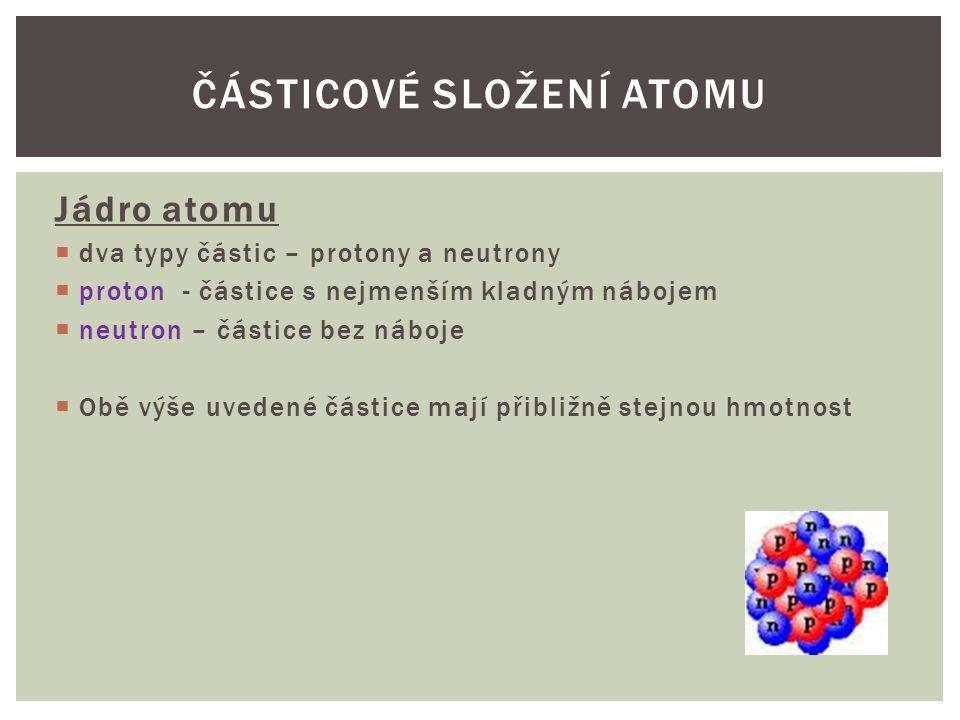 Částicové složení atomu