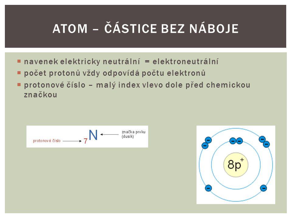 Atom – částice bez náboje