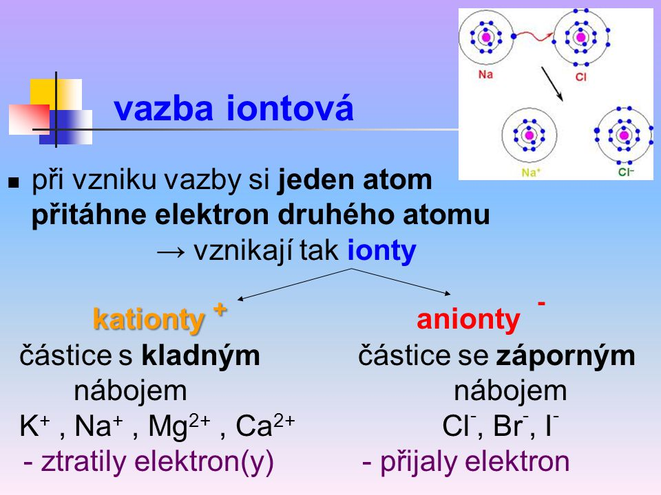 vazba iontová při vzniku vazby si jeden atom