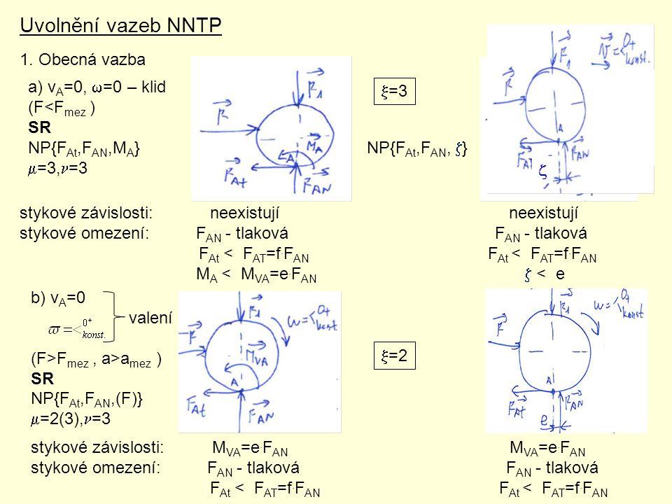 Uvolnění vazeb NNTP 1. Obecná vazba a) vA=0, w=0 – klid x=3
