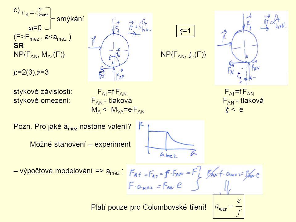 c) smýkání. w=0. (F>Fmez , a<amez ) SR. NP{FAN, MA,(F)} NP{FAN, z,(F)} m=2(3),n=3.