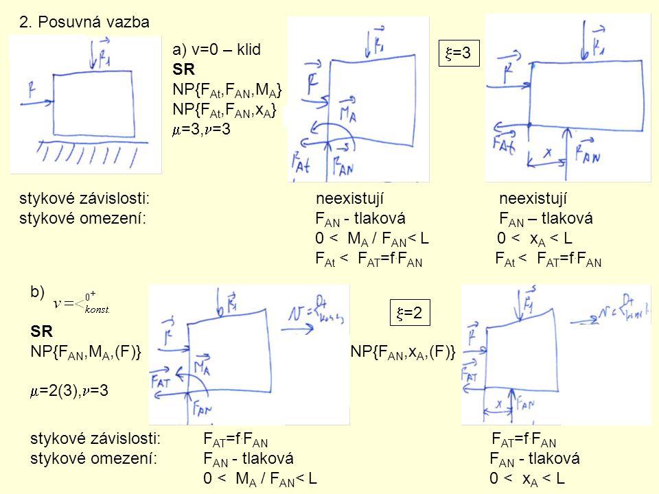 2. Posuvná vazba a) v=0 – klid. SR. NP{FAt,FAN,MA} NP{FAt,FAN,xA} m=3,n=3. x=3.