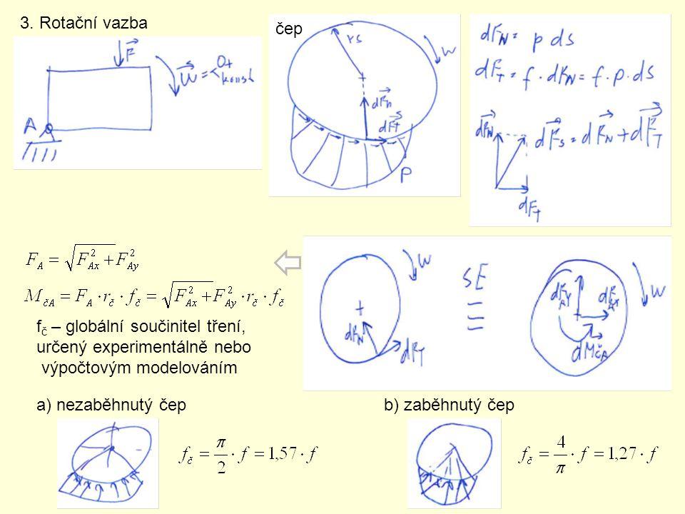 3. Rotační vazba čep. fč – globální součinitel tření, určený experimentálně nebo. výpočtovým modelováním.