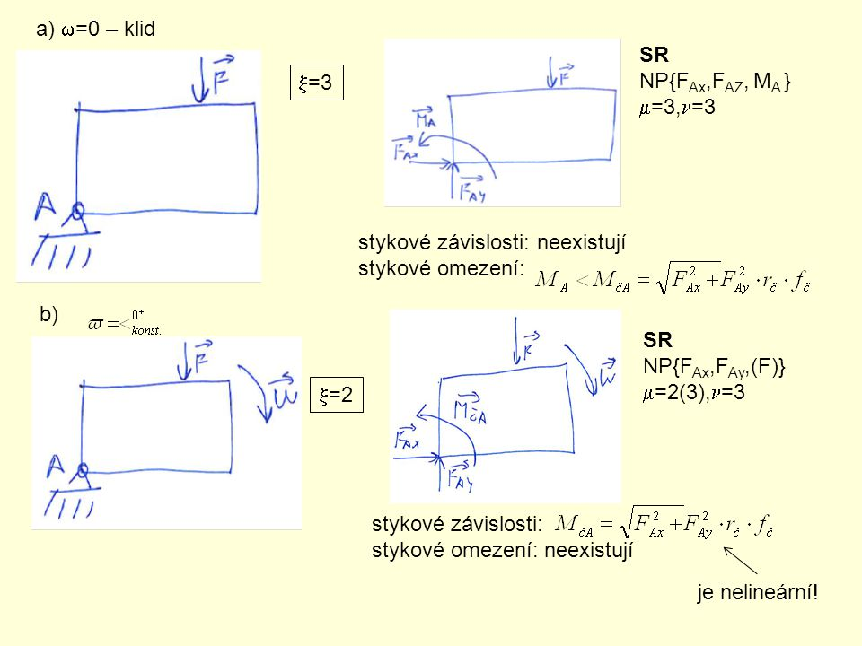 a) w=0 – klid SR. NP{FAx,FAZ, MA } m=3,n=3. x=3. stykové závislosti: neexistují. stykové omezení: