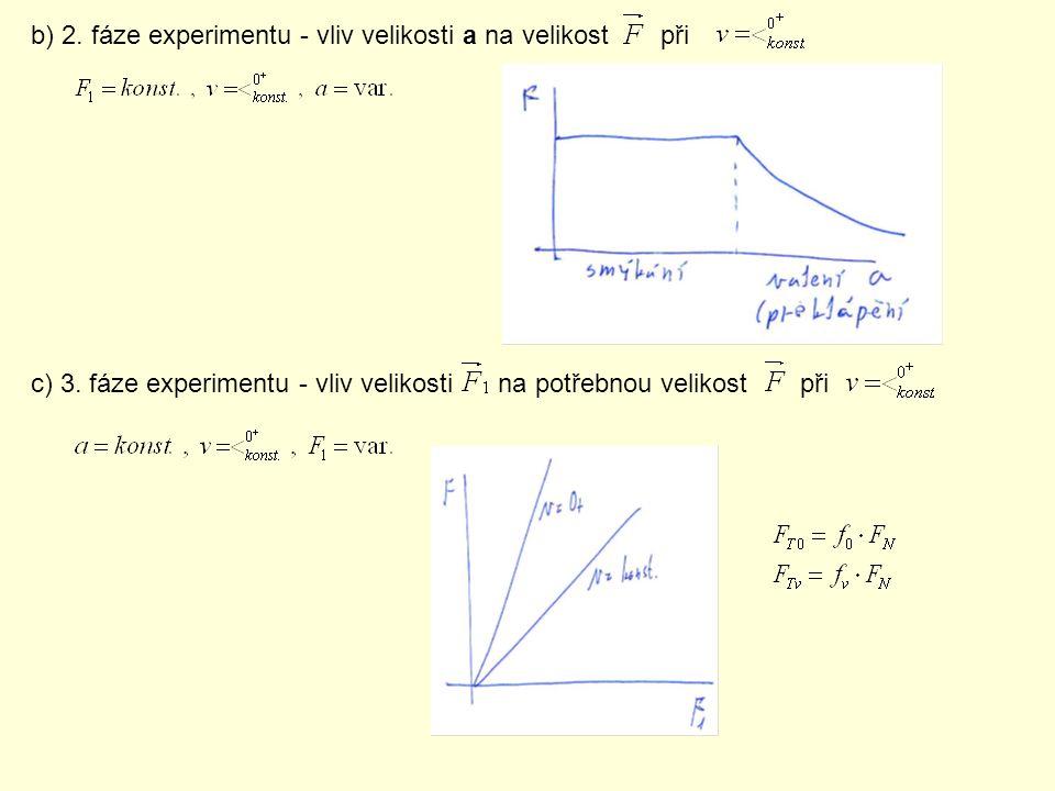 b) 2. fáze experimentu - vliv velikosti a na velikost při