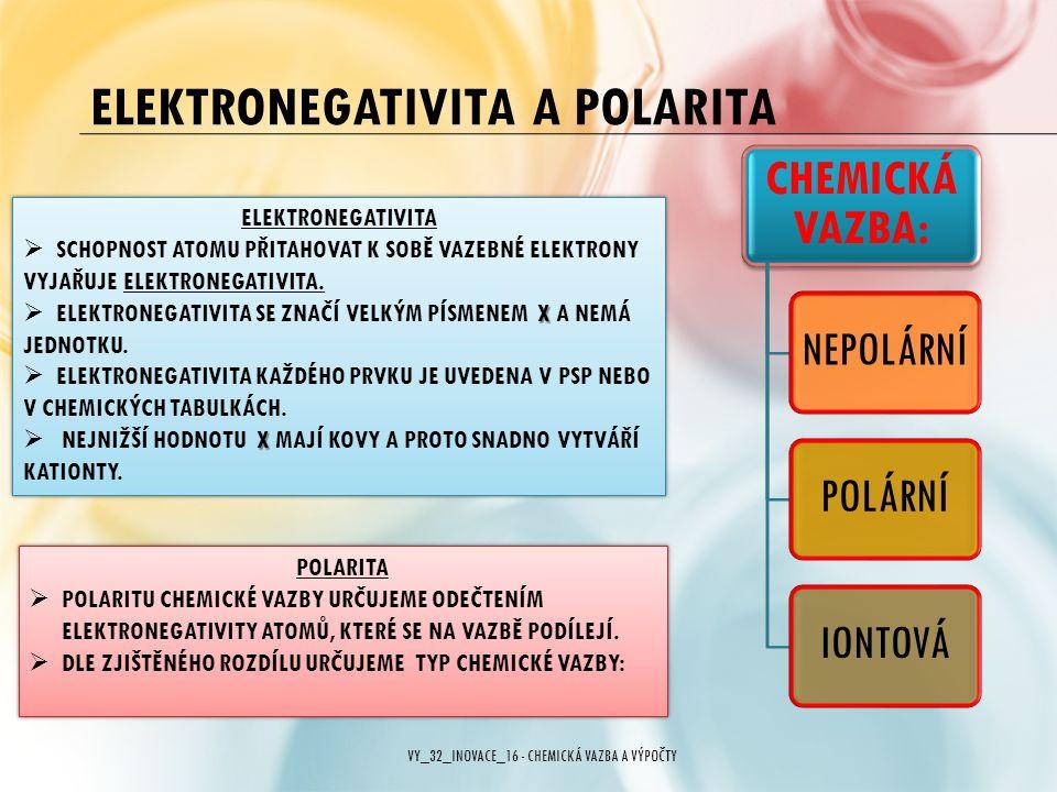 ELEKTRONEGATIVITA A POLARITA
