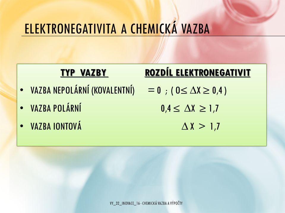 ELEKTRONEGATIVITA A CHEMICKÁ VAZBA