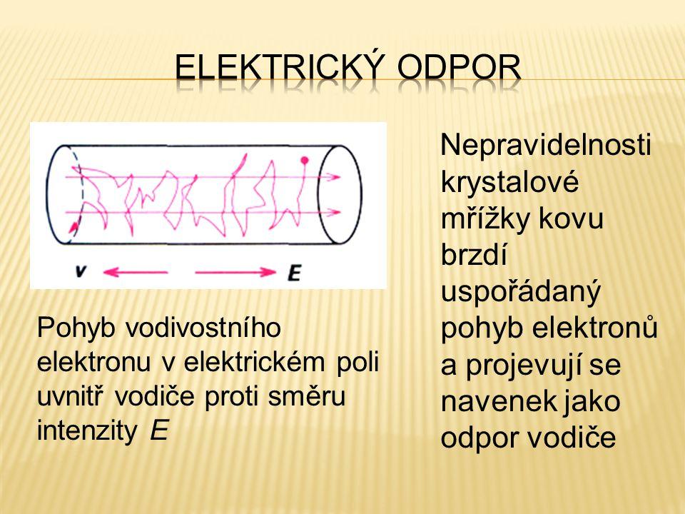 Elektrický odpor Nepravidelnosti krystalové mřížky kovu brzdí uspořádaný pohyb elektronů a projevují se navenek jako odpor vodiče.