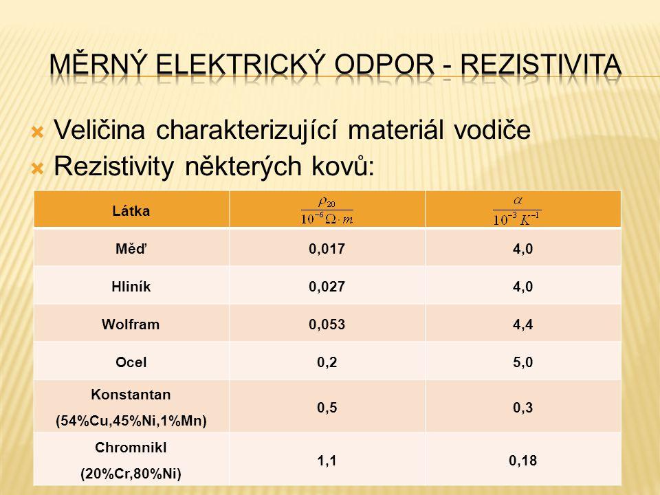 Měrný elektrický odpor - rezistivita