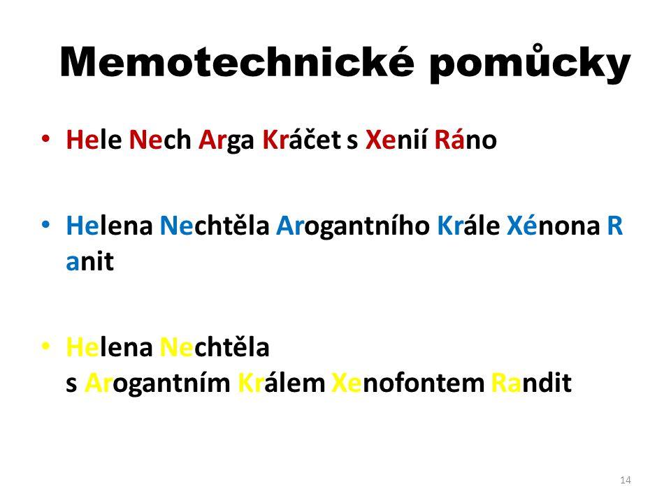 Memotechnické pomůcky