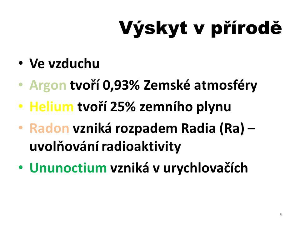 Výskyt v přírodě Ve vzduchu Argon tvoří 0,93% Zemské atmosféry