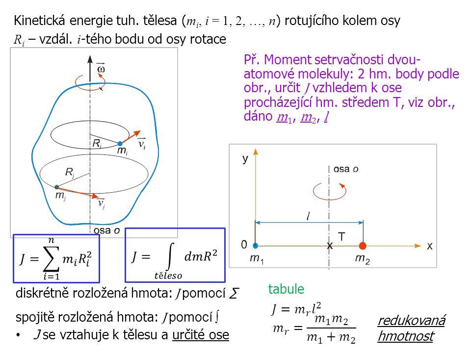 Kinetická energie tuh. tělesa (mi, i = 1, 2, …, n) rotujícího kolem osy