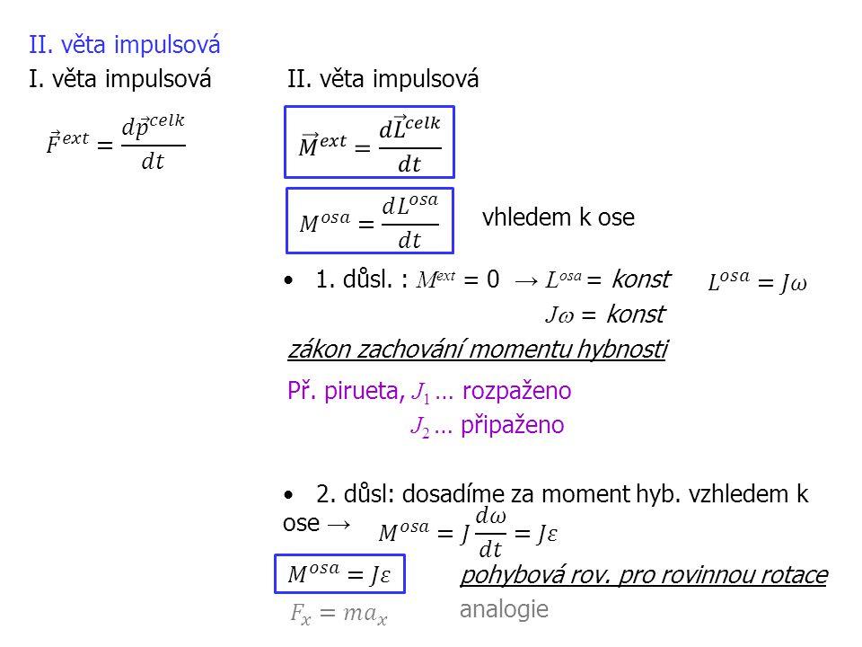 II. věta impulsová I. věta impulsová II. věta impulsová. vhledem k ose. 1. důsl. : Mext = 0 → Losa = konst.