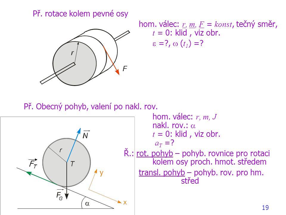 hom. válec: r, m, F = konst, tečný směr, t = 0: klid , viz obr.
