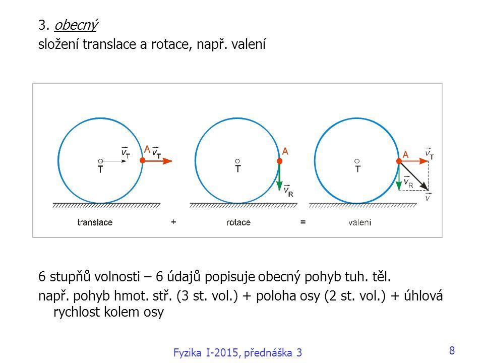 složení translace a rotace, např. valení