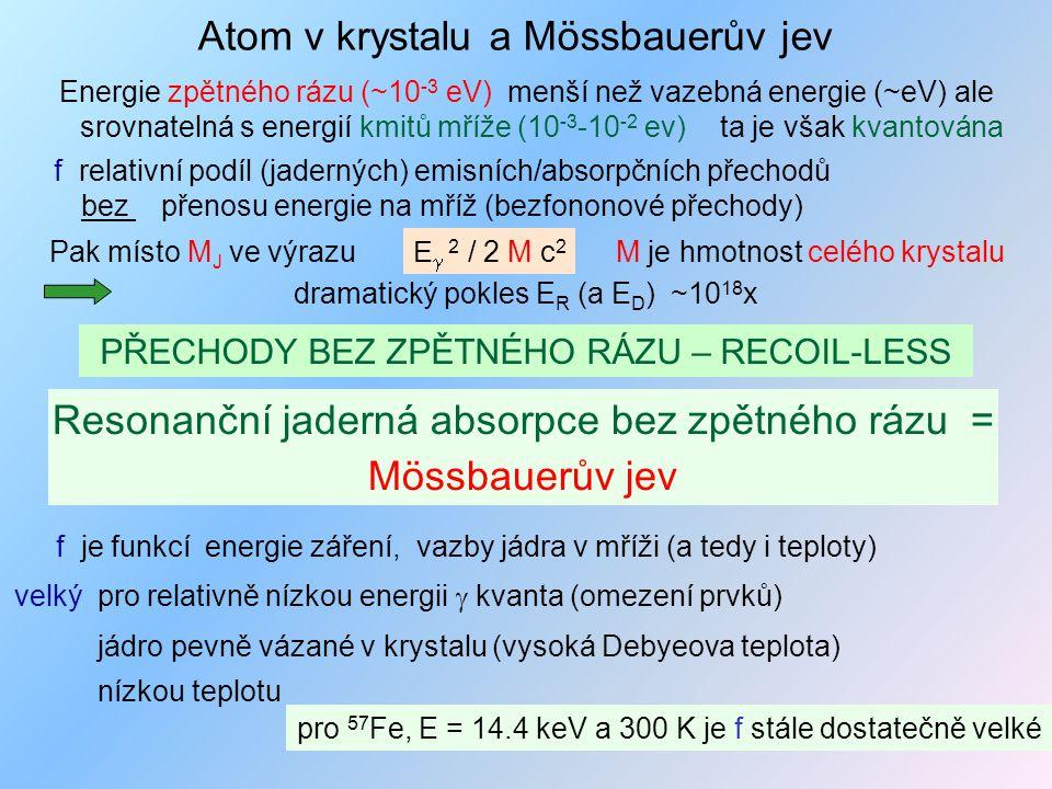 Atom v krystalu a Mössbauerův jev