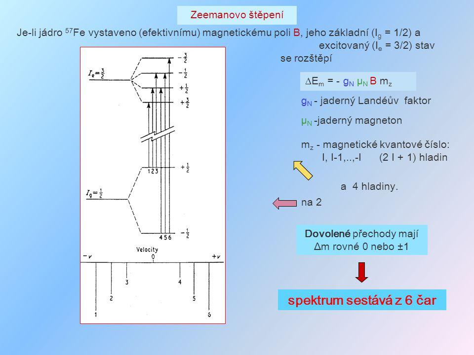Dovolené přechody mají Δm rovné 0 nebo ±1