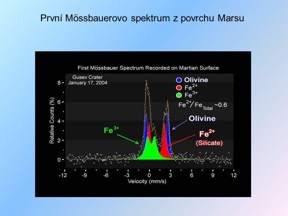 První Mössbauerovo spektrum z povrchu Marsu