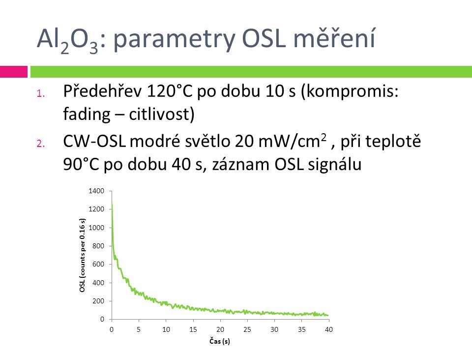 Al2O3: parametry OSL měření