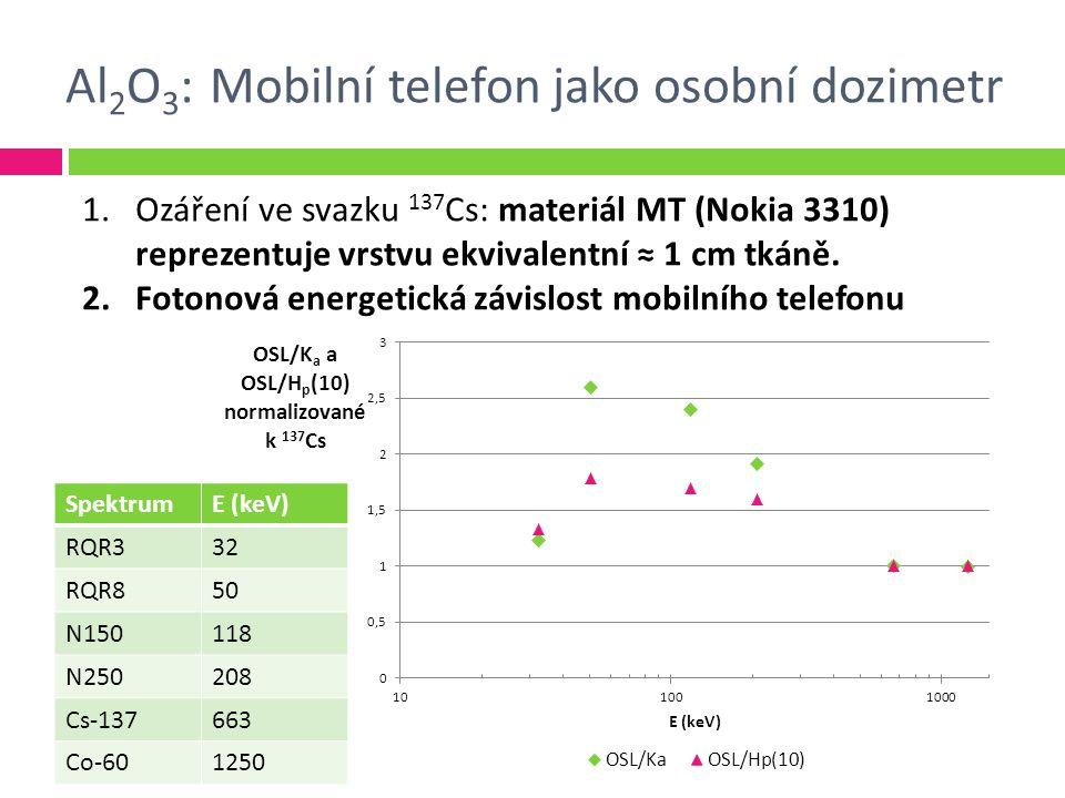 Al2O3: Mobilní telefon jako osobní dozimetr
