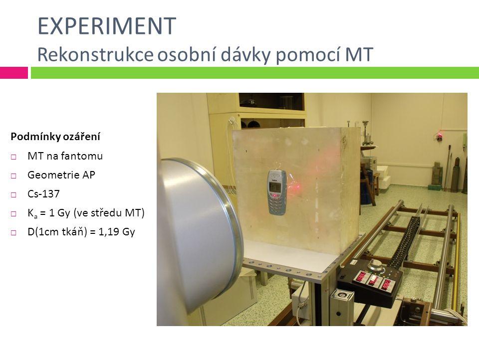 EXPERIMENT Rekonstrukce osobní dávky pomocí MT