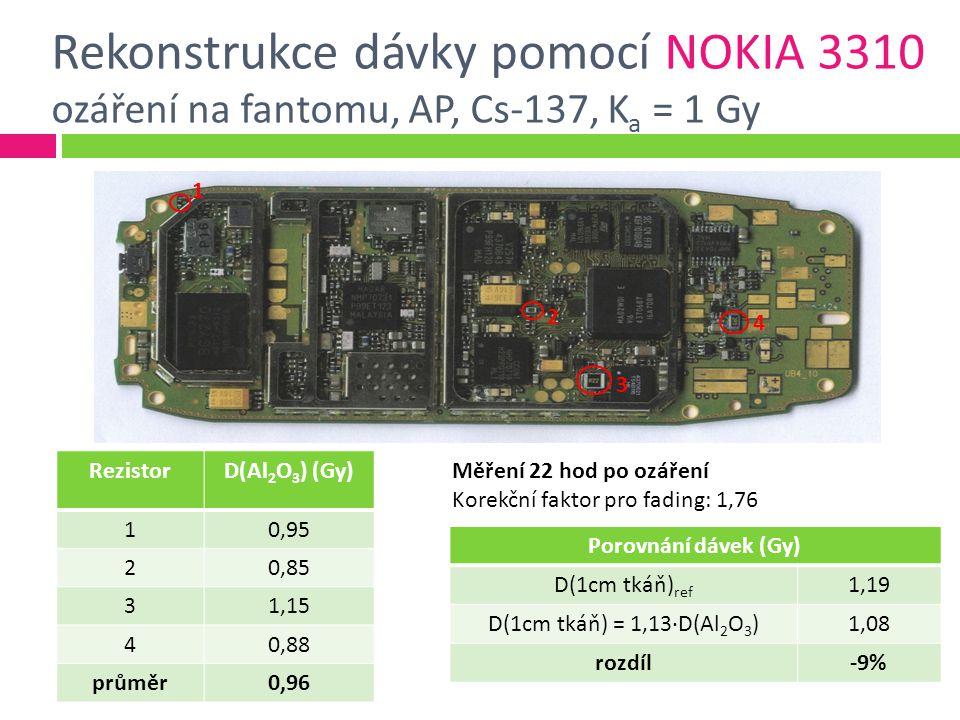 Rekonstrukce dávky pomocí NOKIA 3310 ozáření na fantomu, AP, Cs-137, Ka = 1 Gy