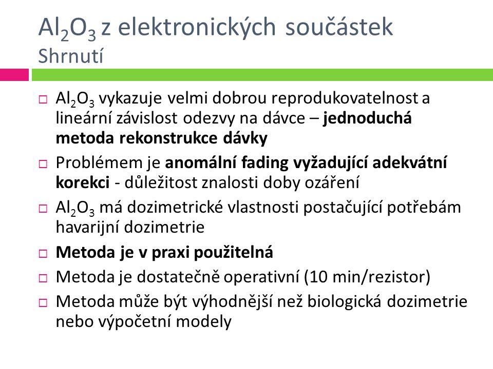 Al2O3 z elektronických součástek Shrnutí