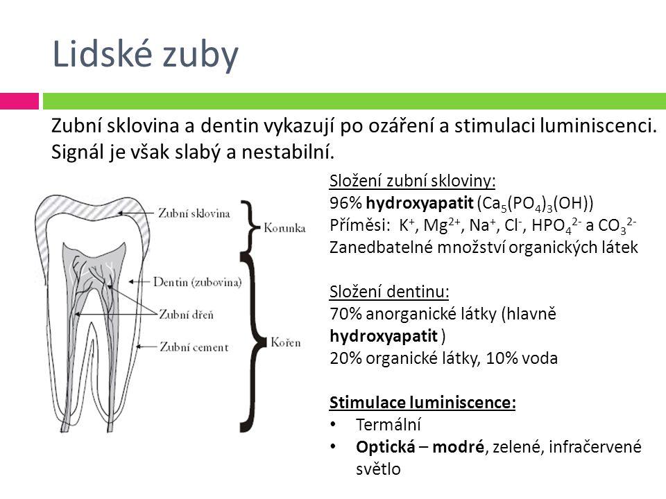 Lidské zuby Zubní sklovina a dentin vykazují po ozáření a stimulaci luminiscenci. Signál je však slabý a nestabilní.