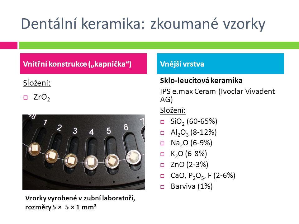 Dentální keramika: zkoumané vzorky