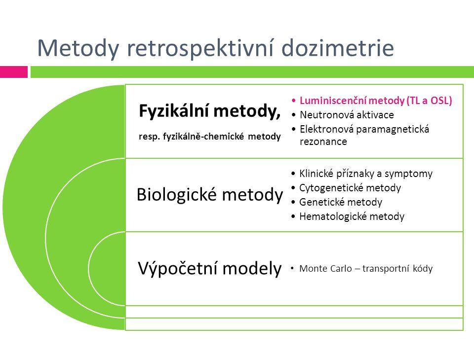 Metody retrospektivní dozimetrie