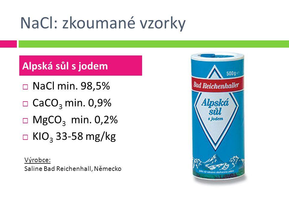 NaCl: zkoumané vzorky NaCl min. 98,5% CaCO3 min. 0,9% MgCO3 min. 0,2%