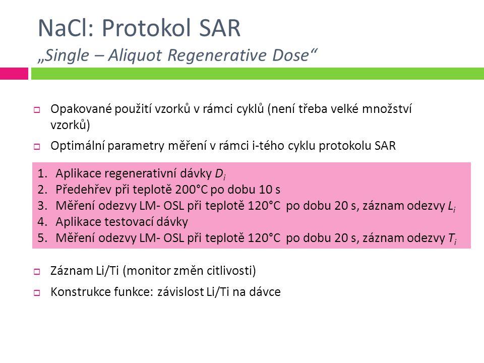 "NaCl: Protokol SAR ""Single – Aliquot Regenerative Dose"