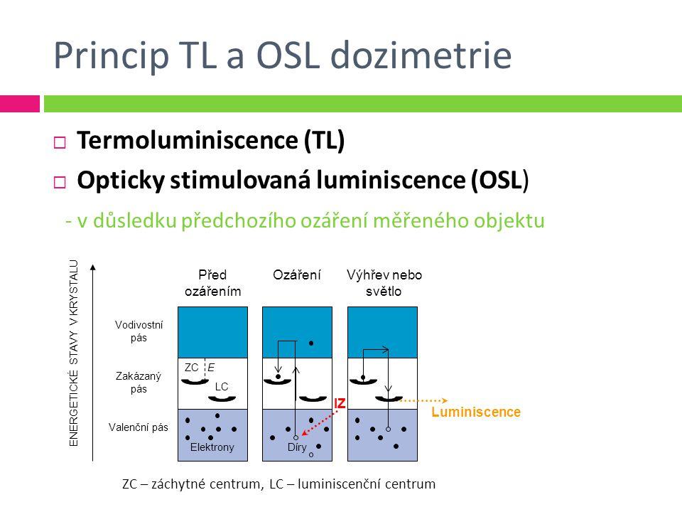 Princip TL a OSL dozimetrie