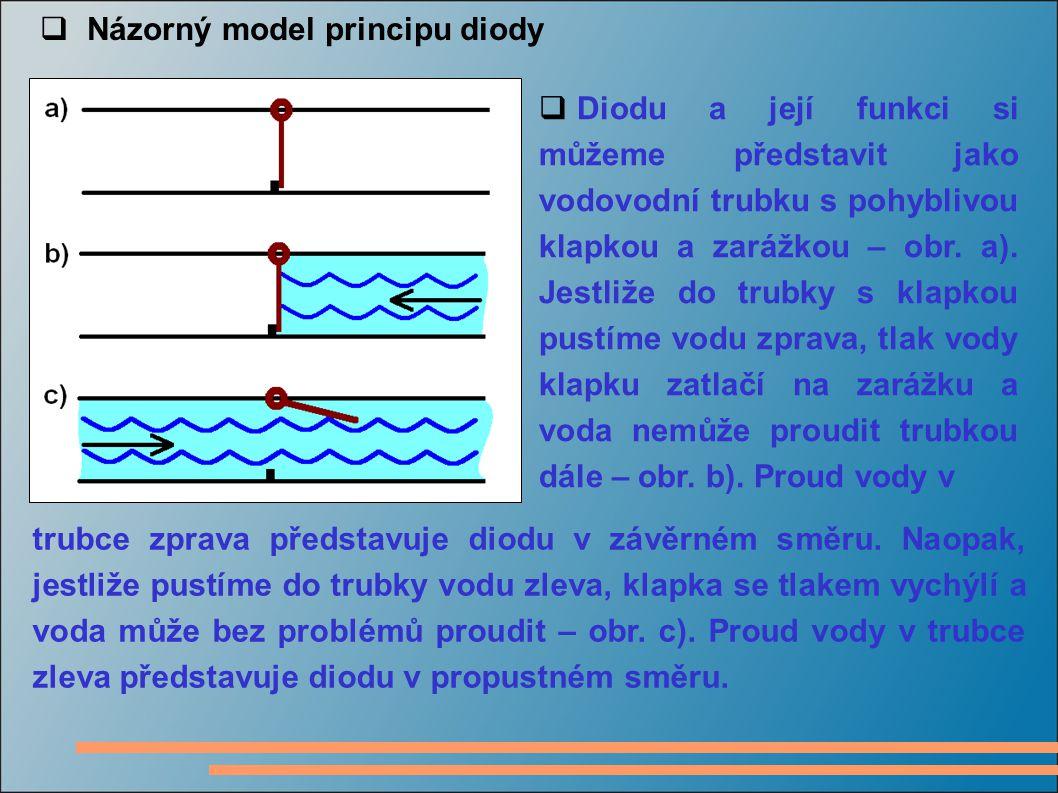 Názorný model principu diody
