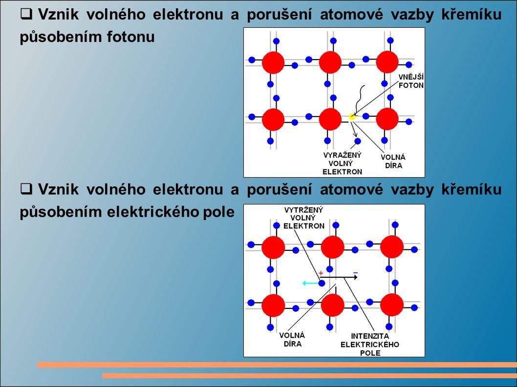 Vznik volného elektronu a porušení atomové vazby křemíku působením fotonu
