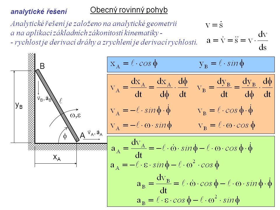 Analytické řešení je založeno na analytické geometrii