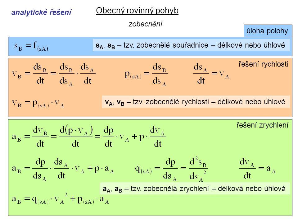 Obecný rovinný pohyb Dynamika I, 6. přednáška analytické řešení